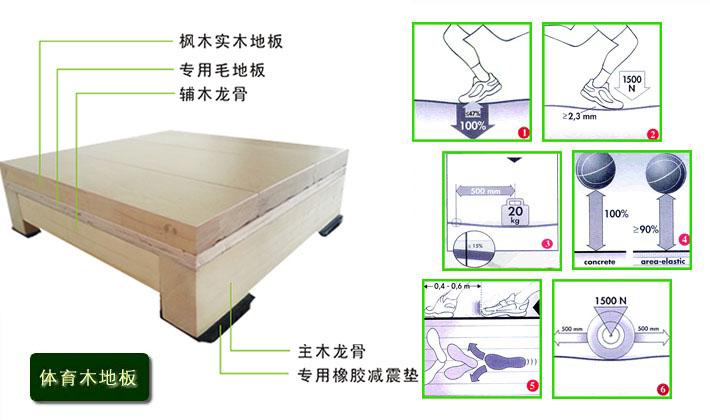 德国DIN篮球木地板技术标准说明